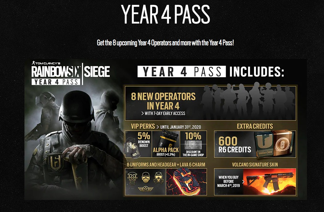 Tom Clancy's Rainbow Six Siege Year 4 Pass Available Now